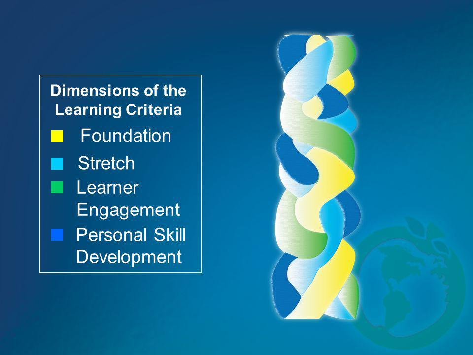 Dimensions of the Learning Criteria