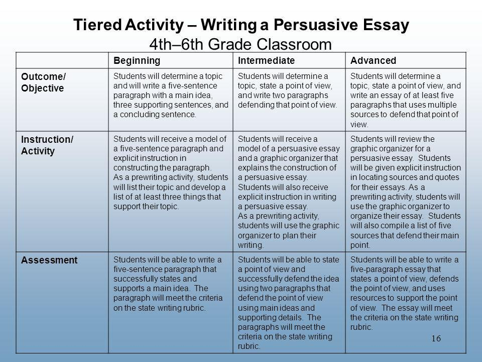 Tiered Activity – Writing a Persuasive Essay
