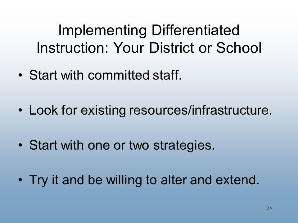 Implementing Differentiated Instruction: Your District or School