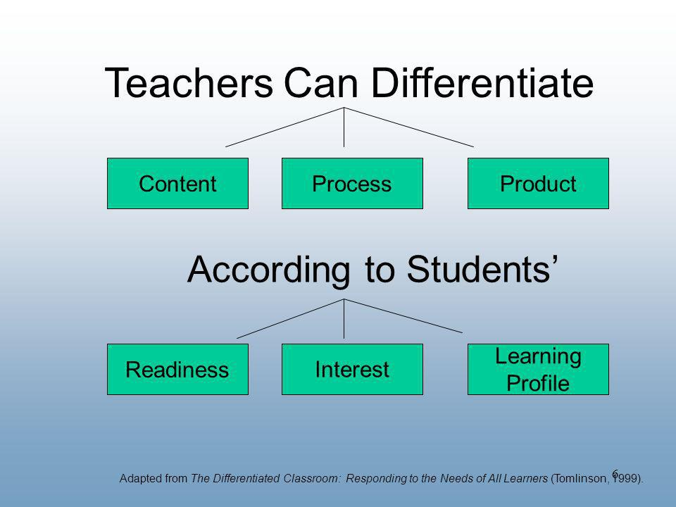 Teachers Can Differentiate