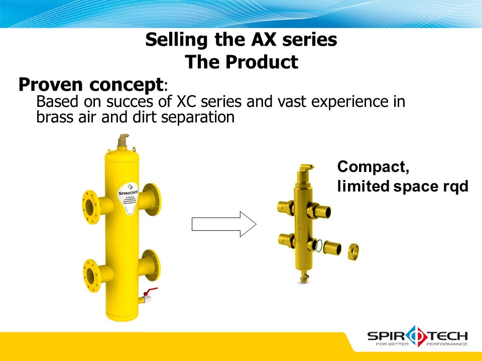 Selling the AX series The Product