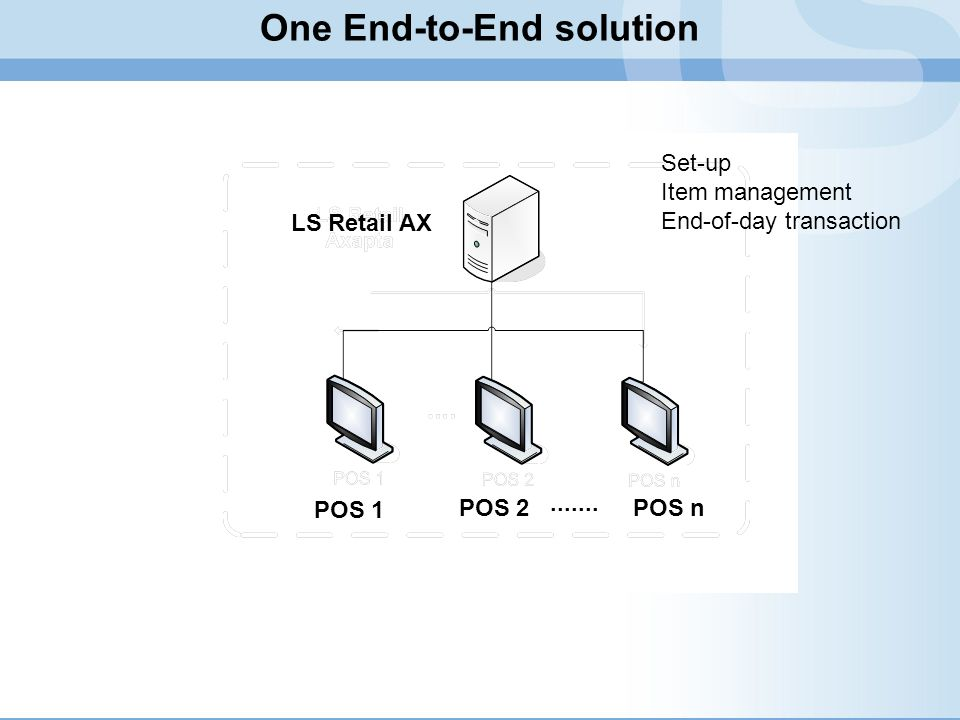 One End-to-End solution