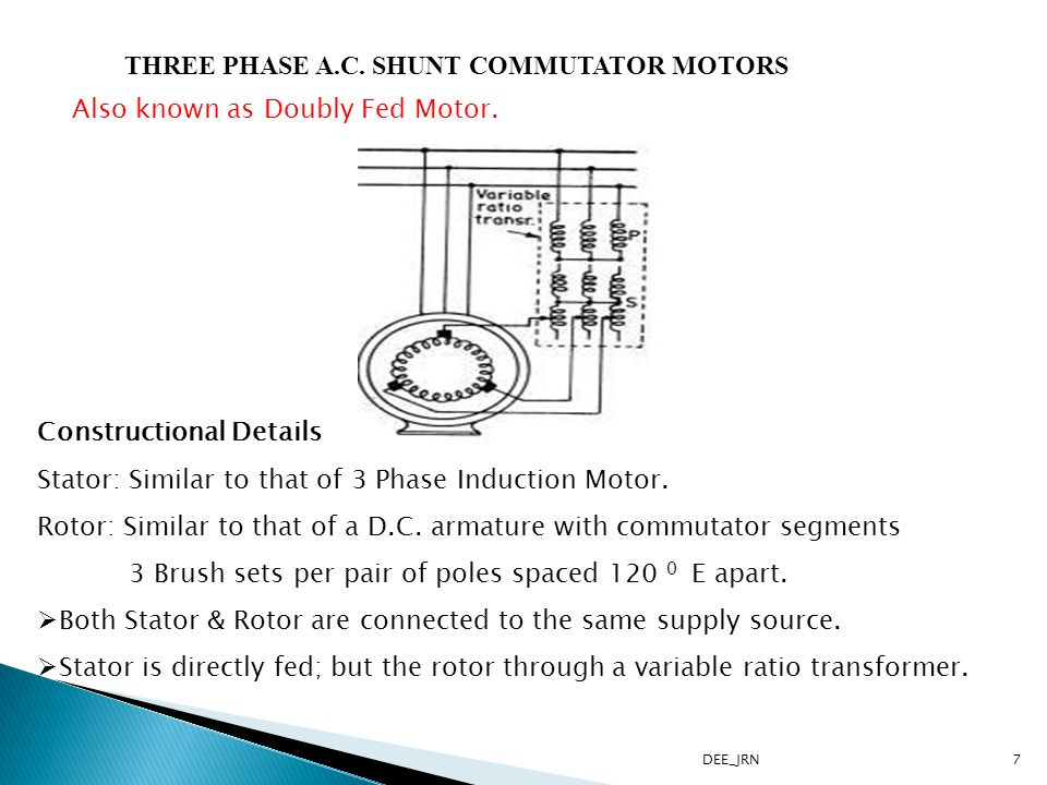THREE PHASE A.C. SHUNT COMMUTATOR MOTORS