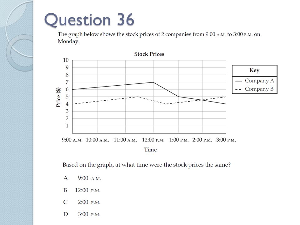 Question 36