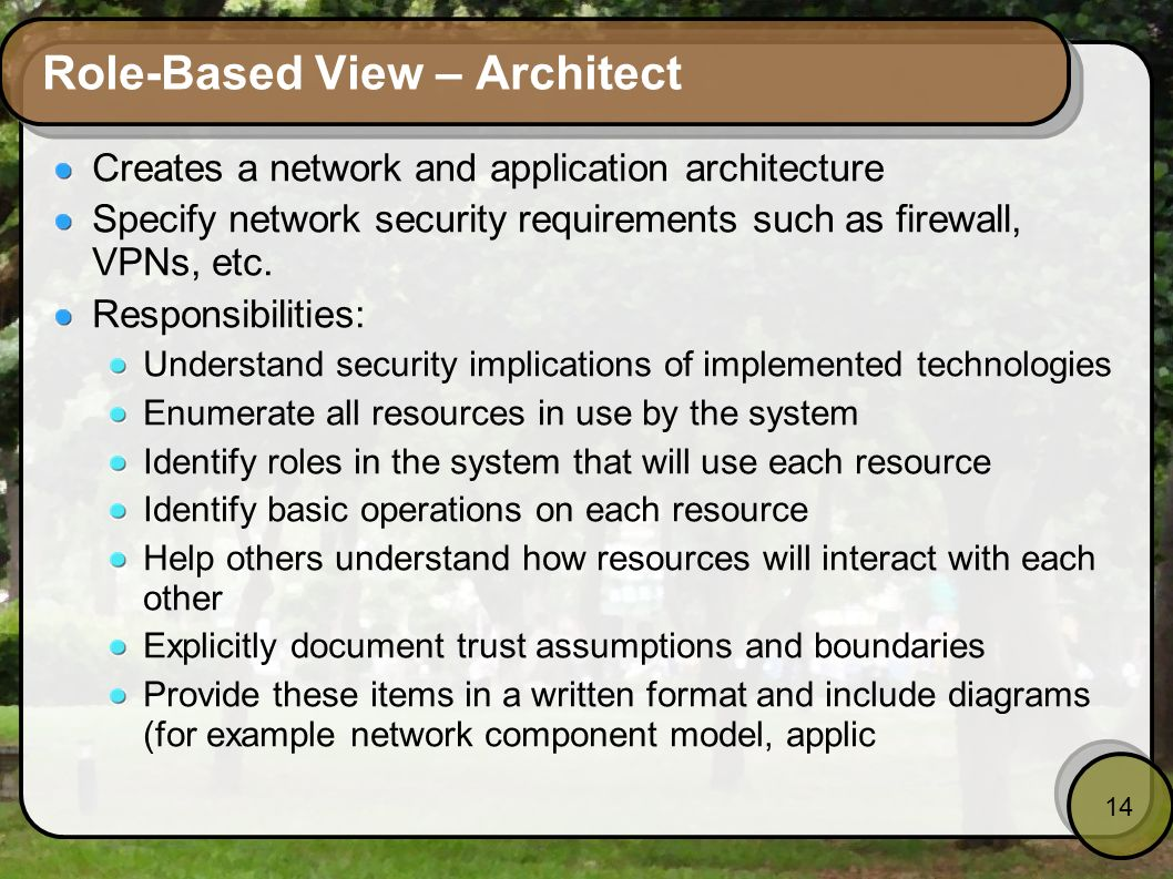 Role-Based View – Architect
