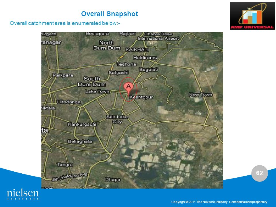 Overall Snapshot Overall catchment area is enumerated below:-