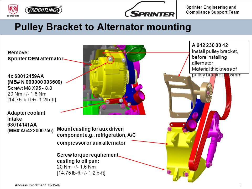 Pulley Bracket to Alternator mounting