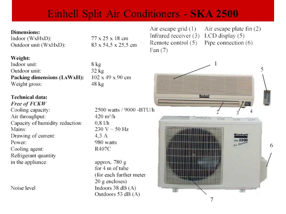 Einhell Split Air Conditioners - SKA 2500