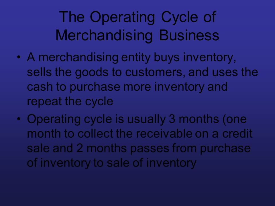 The Operating Cycle of Merchandising Business