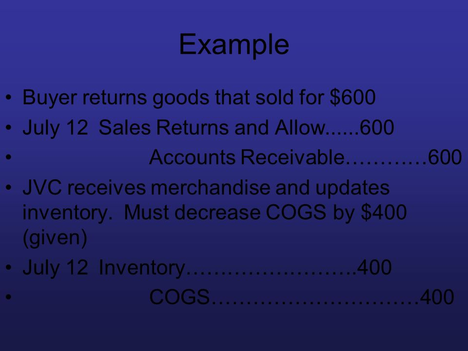 Example Buyer returns goods that sold for $600