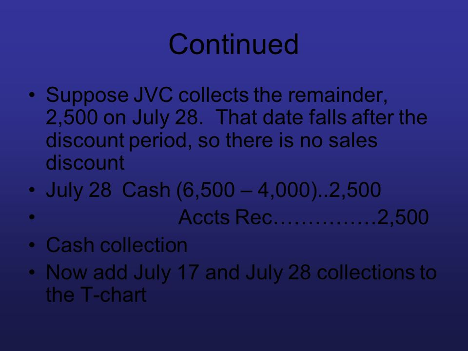 Continued Suppose JVC collects the remainder, 2,500 on July 28. That date falls after the discount period, so there is no sales discount.