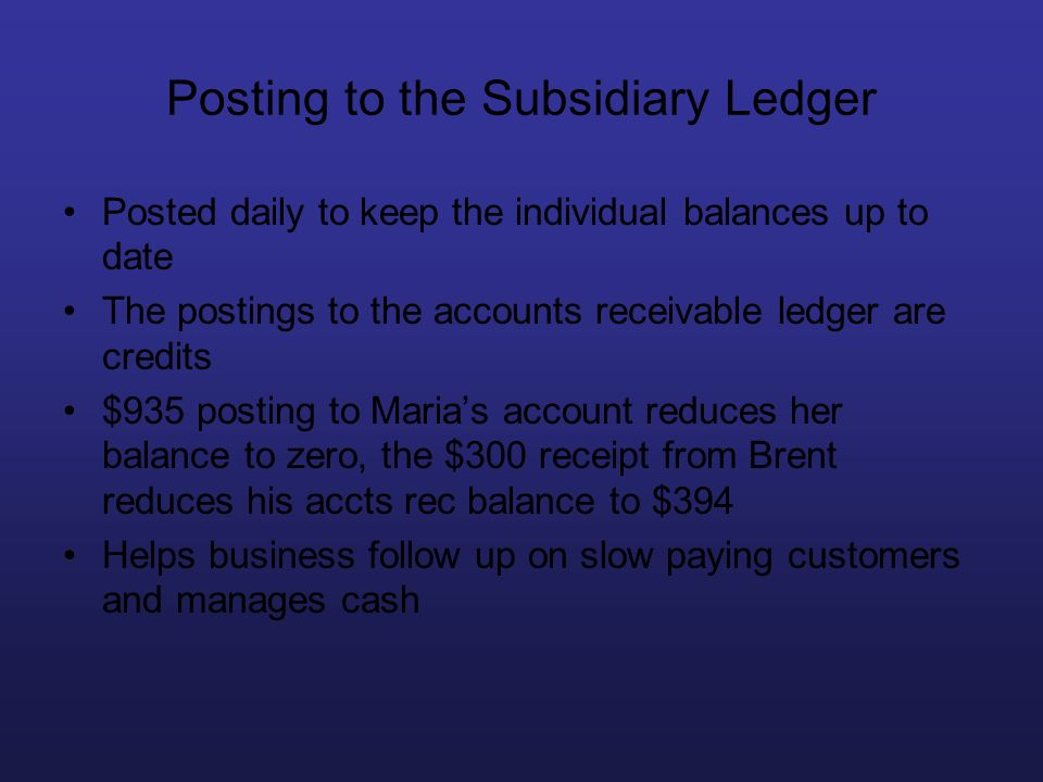 Posting to the Subsidiary Ledger
