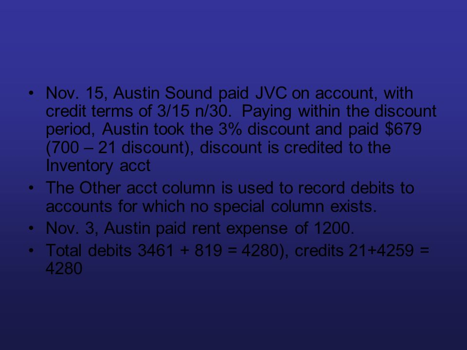 Nov. 15, Austin Sound paid JVC on account, with credit terms of 3/15 n/30. Paying within the discount period, Austin took the 3% discount and paid $679 (700 – 21 discount), discount is credited to the Inventory acct