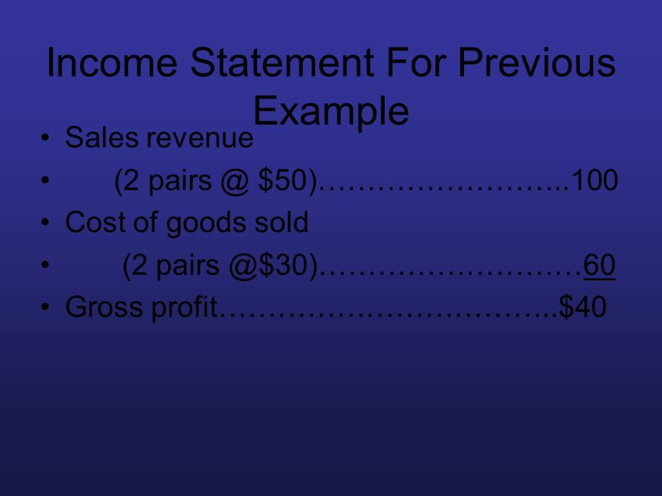 Income Statement For Previous Example