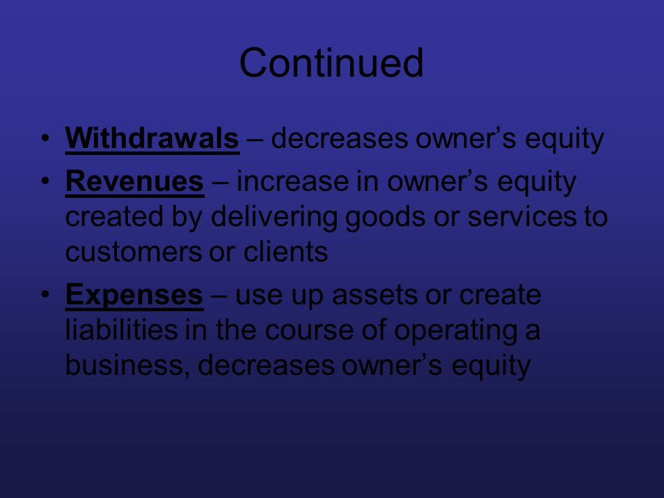 Continued Withdrawals – decreases owner's equity