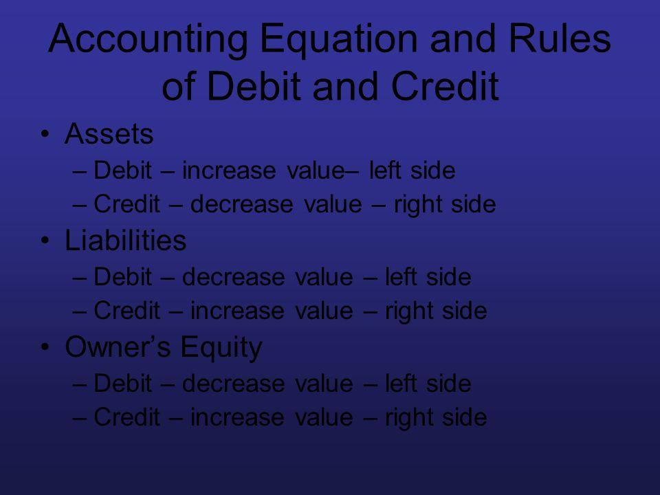 Accounting Equation and Rules of Debit and Credit