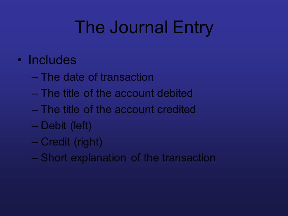 The Journal Entry Includes The date of transaction
