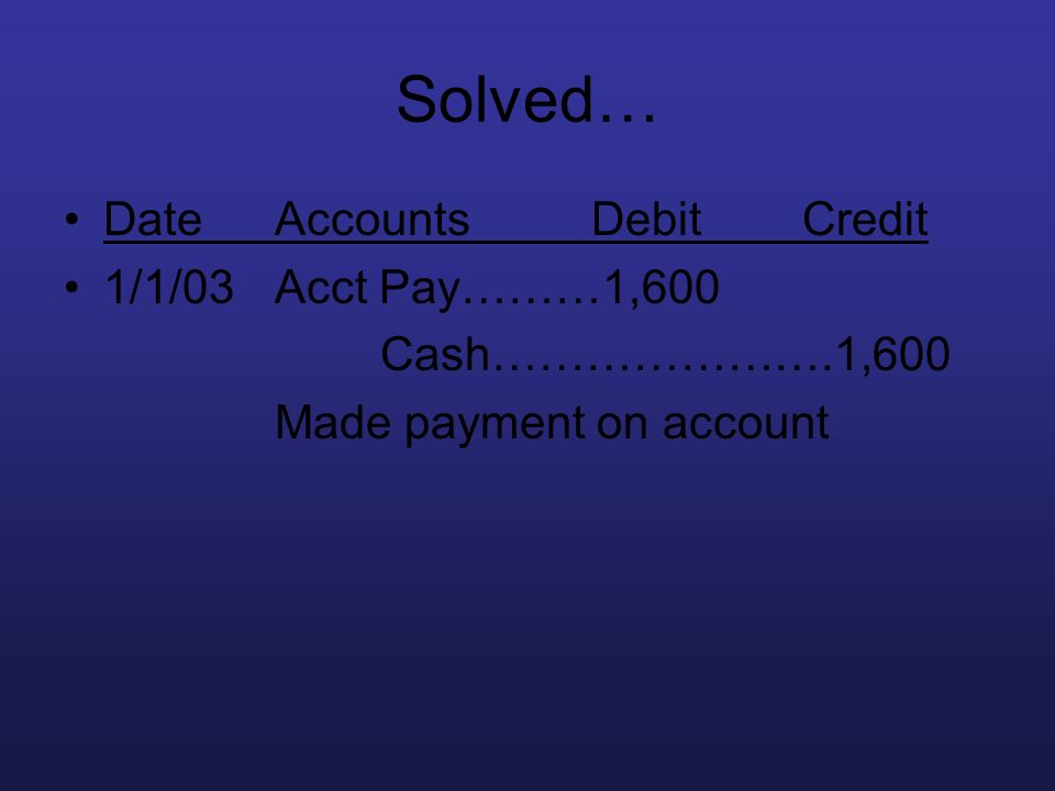 Solved… Date Accounts Debit Credit 1/1/03 Acct Pay………1,600