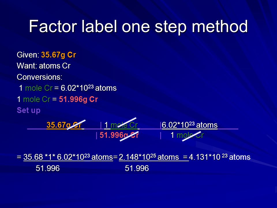 Factor label one step method