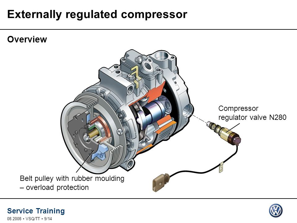 Externally regulated compressor