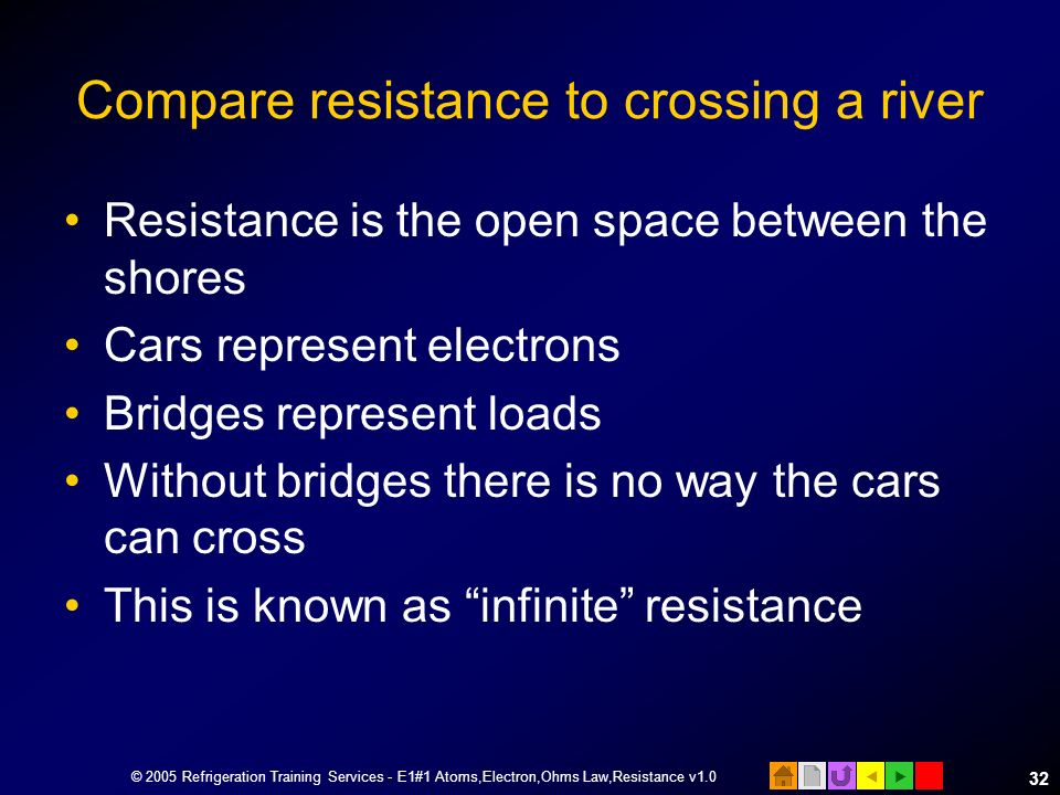 Compare resistance to crossing a river
