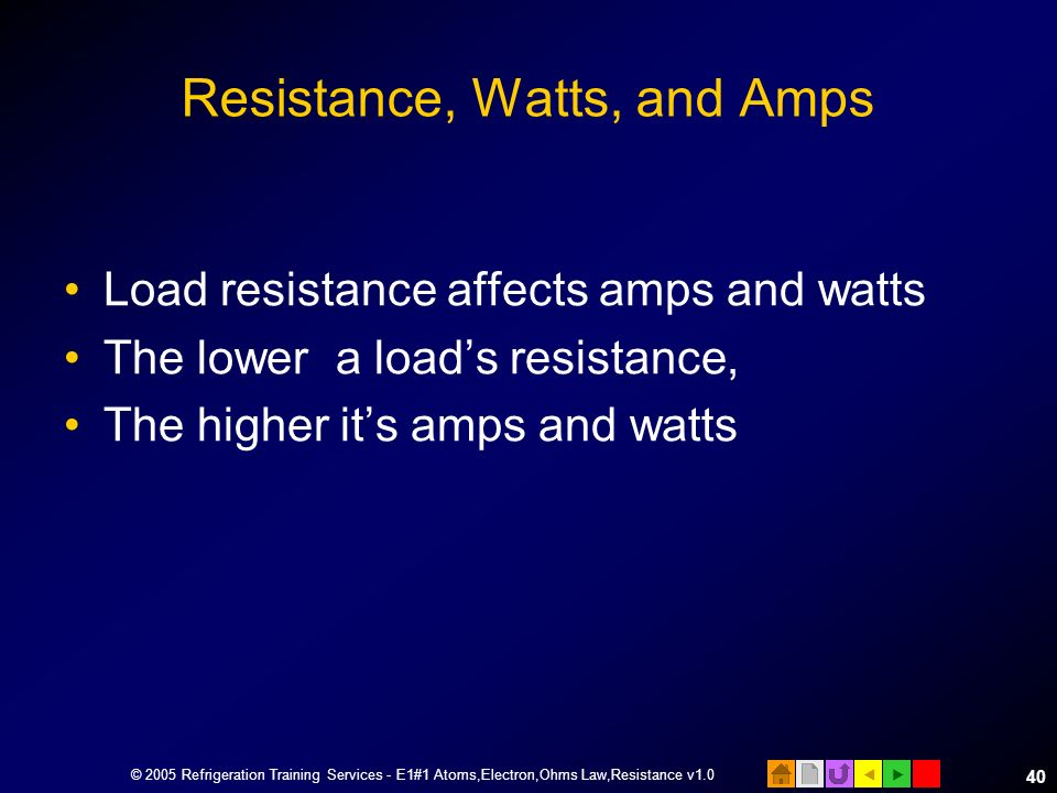Resistance, Watts, and Amps