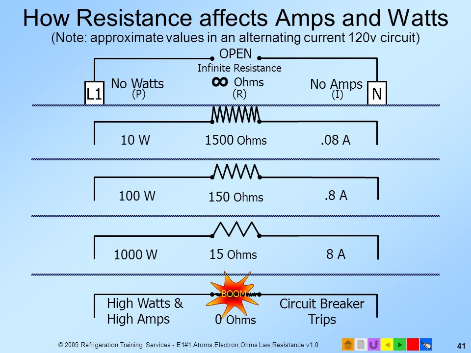 How Resistance affects Amps and Watts