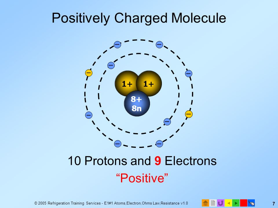 Positively Charged Molecule
