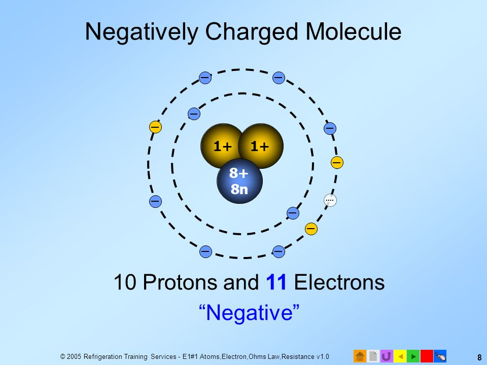 Negatively Charged Molecule