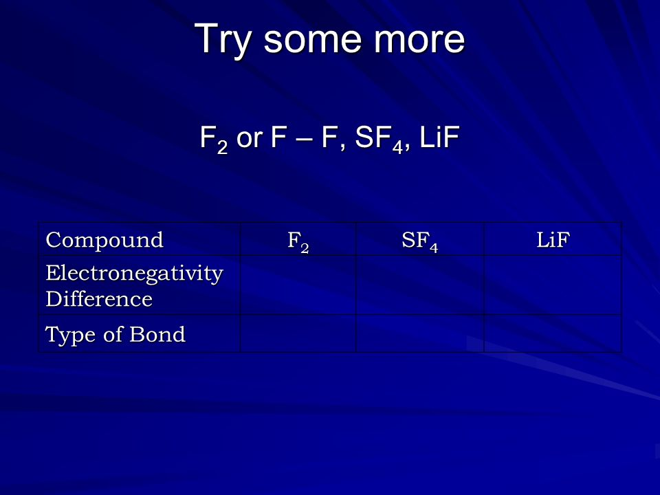 Try some more F2 or F – F, SF4, LiF Compound F2 SF4 LiF