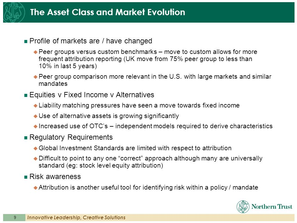 The Asset Class and Market Evolution