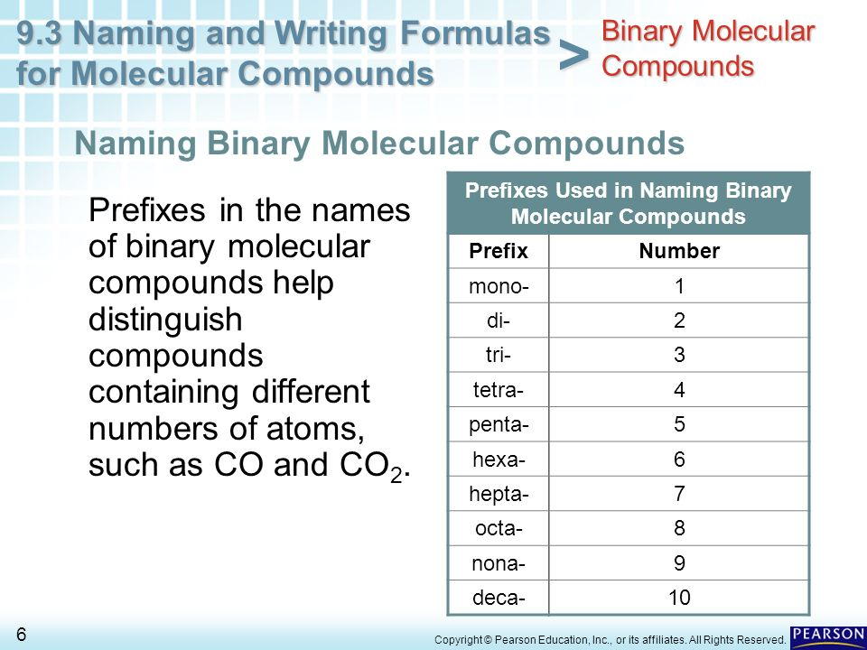 Chapter 9 Chemical Names and Formulas - ppt video online download
