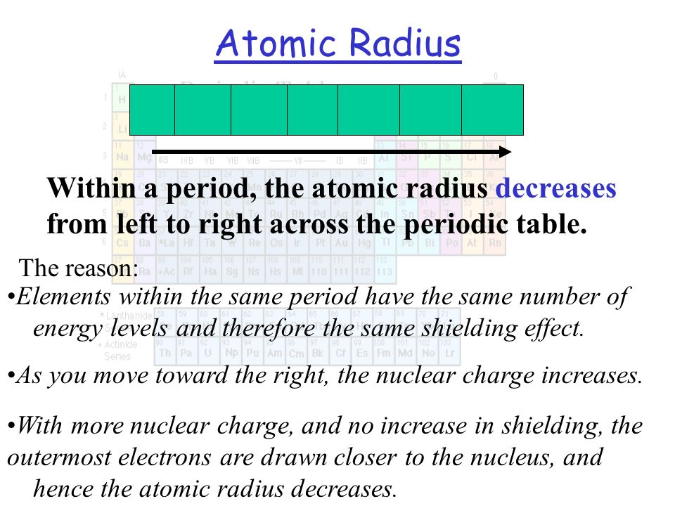 The history of the modern periodic table ppt download 41 atomic radius within a period the atomic radius decreases from left to right across the periodic table urtaz Choice Image