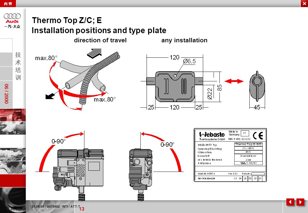 Installation positions and type plate