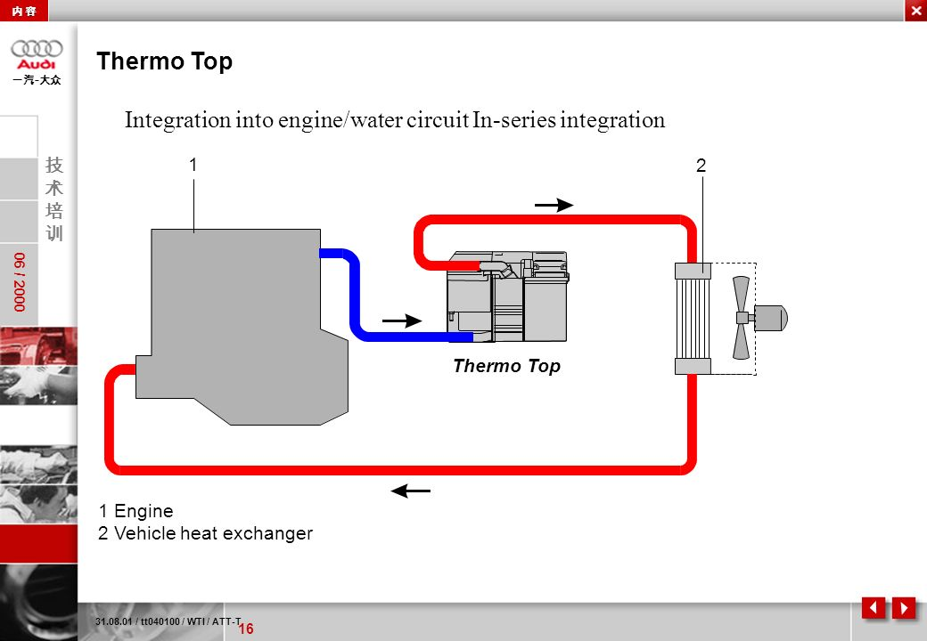 Integration into engine/water circuit In-series integration