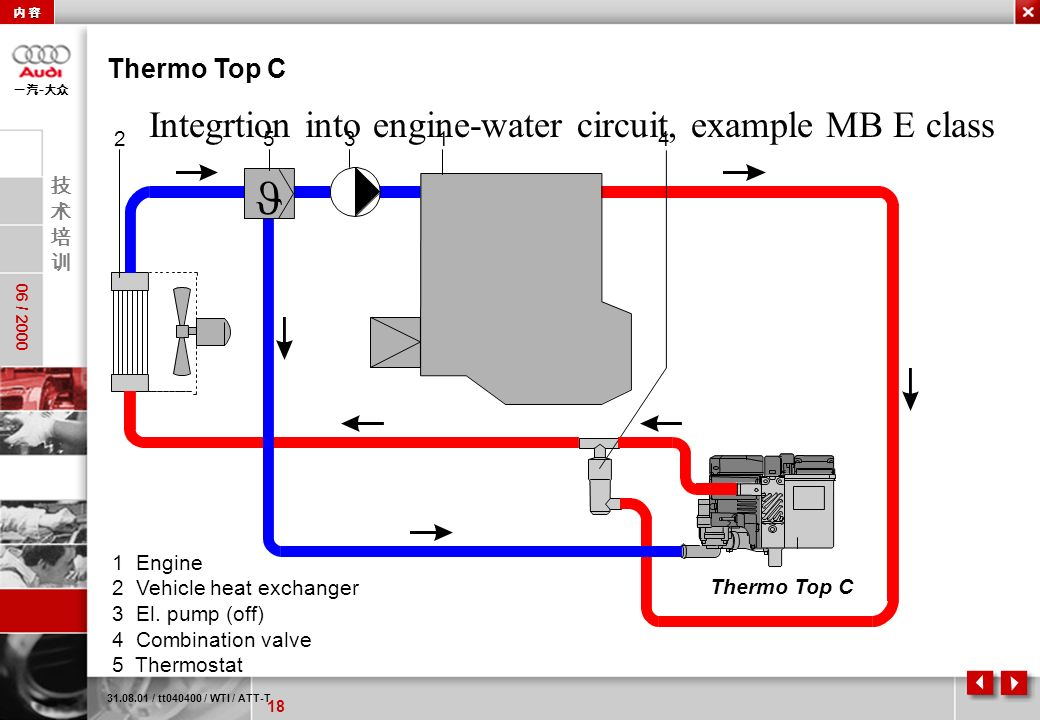 Integrtion into engine-water circuit, example MB E class