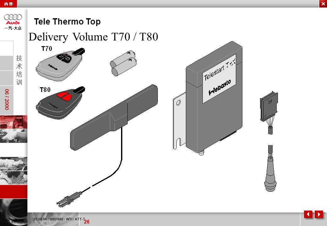 Delivery Volume T70 / T80 Tele Thermo Top