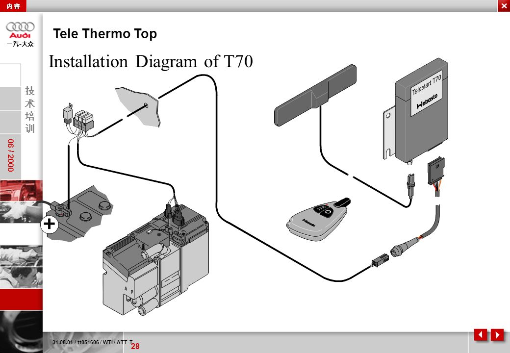 Installation Diagram of T70