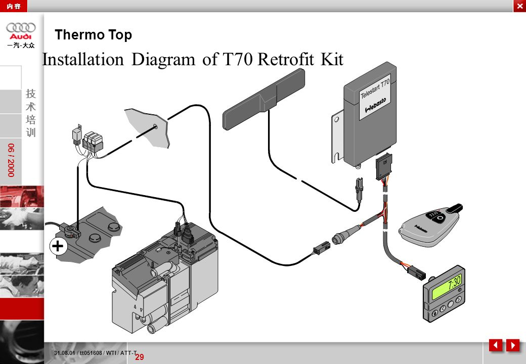Installation Diagram of T70 Retrofit Kit