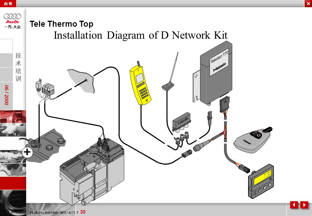 Installation Diagram of D Network Kit