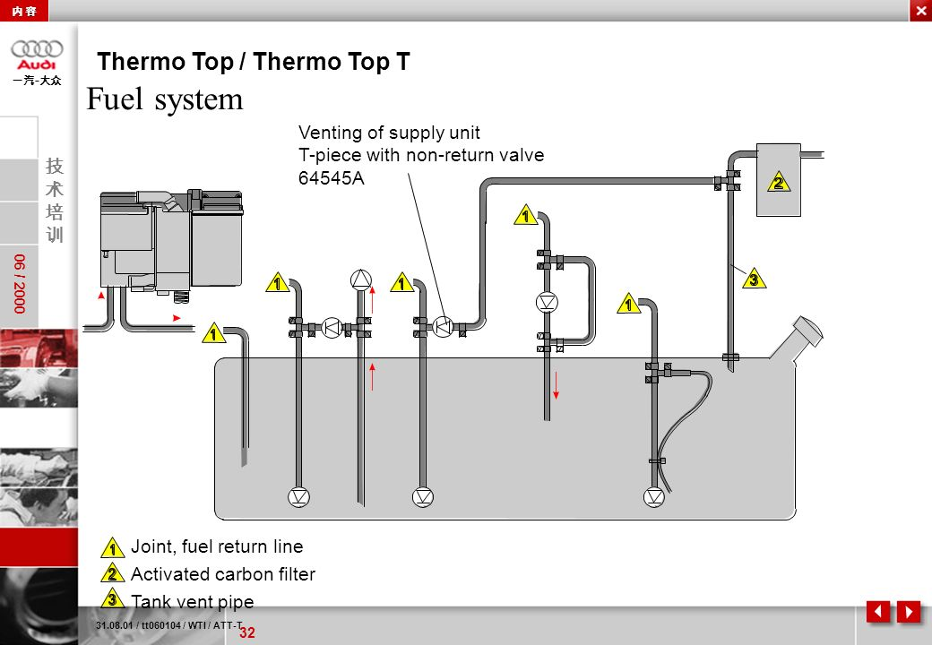 Fuel system Thermo Top / Thermo Top T Venting of supply unit