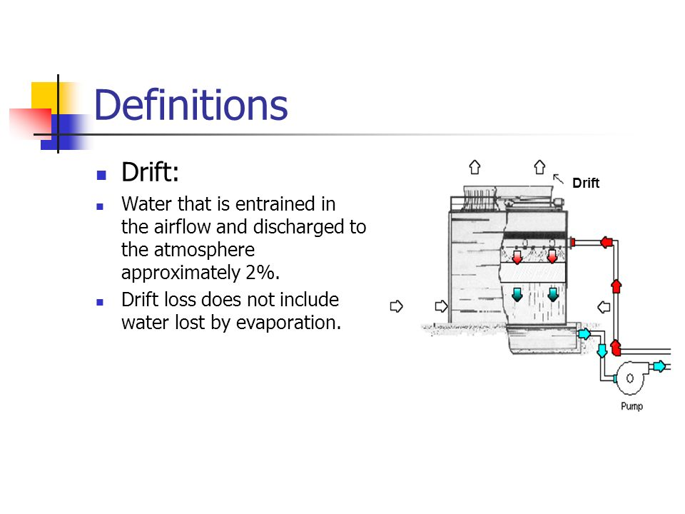 Definitions Drift: Water that is entrained in the airflow and discharged to the atmosphere approximately 2%.