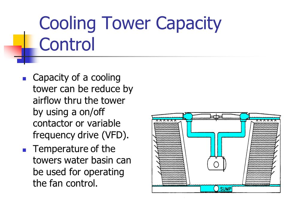Cooling Tower Capacity Control