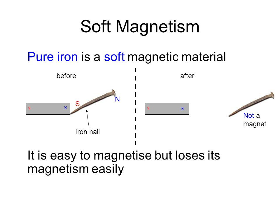 Soft Magnetism Pure iron is a soft magnetic material