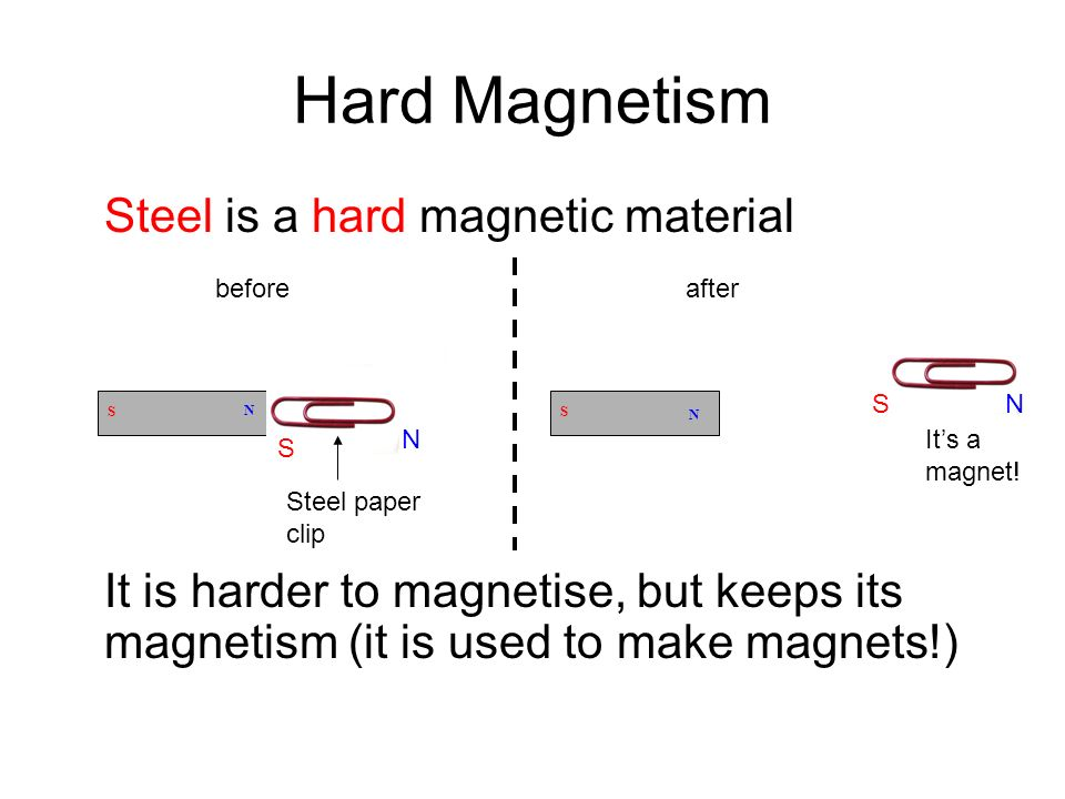 Hard Magnetism Steel is a hard magnetic material
