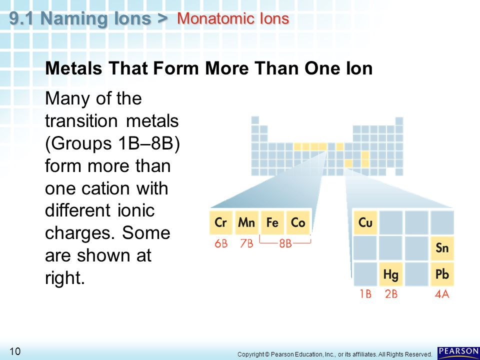 Metals That Form More Than One Ion