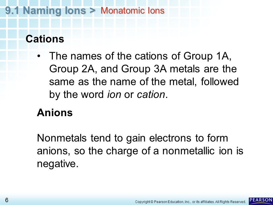 Monatomic Ions Cations.