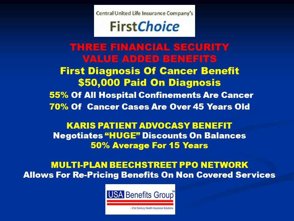 THREE FINANCIAL SECURITY VALUE ADDED BENEFITS First Diagnosis Of Cancer Benefit $50,000 Paid On Diagnosis 55% Of All Hospital Confinements Are Cancer 70% Of Cancer Cases Are Over 45 Years Old KARIS PATIENT ADVOCASY BENEFIT Negotiates HUGE Discounts On Balances 50% Average For 15 Years MULTI-PLAN BEECHSTREET PPO NETWORK Allows For Re-Pricing Benefits On Non Covered Services