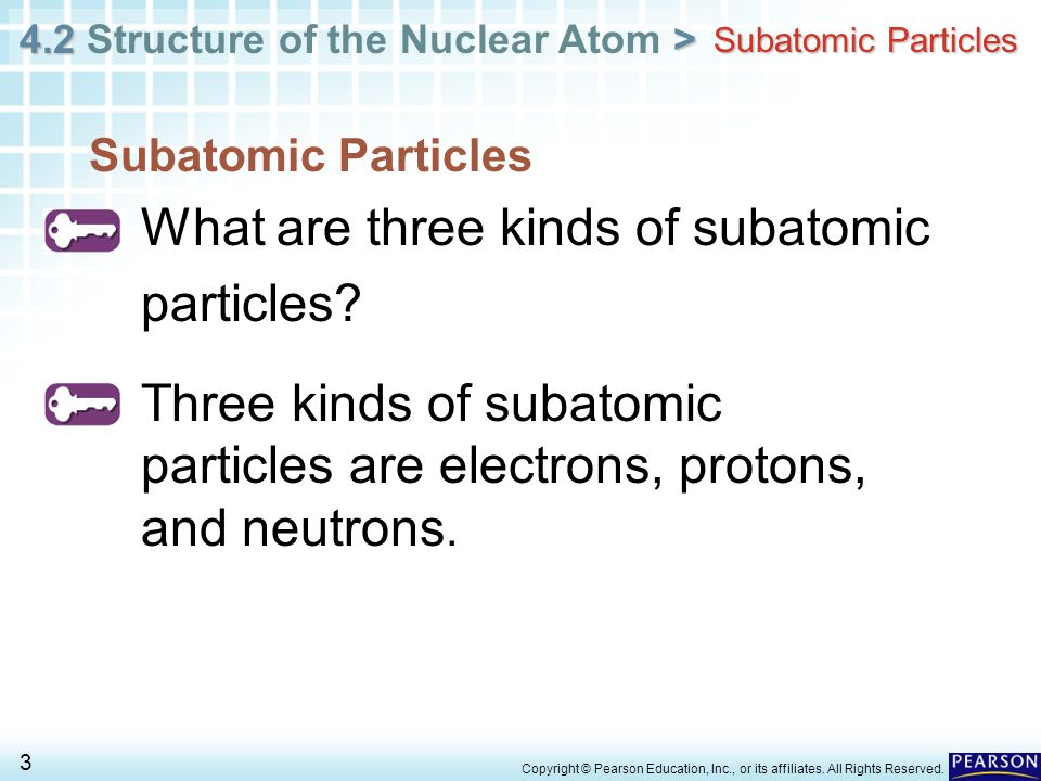 What are three kinds of subatomic particles