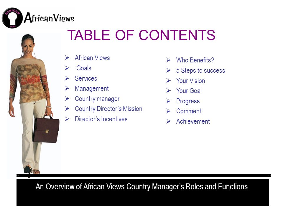 An Overview of African Views Country Manager's Roles and Functions.
